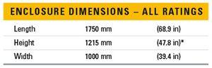 C4-4-enclosure-dimensions