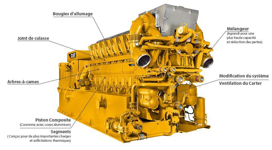 Cat CG260 - Groupe électrogène Gaz - 4500kWe