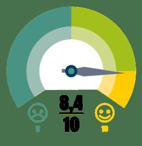 Score satisfaction client